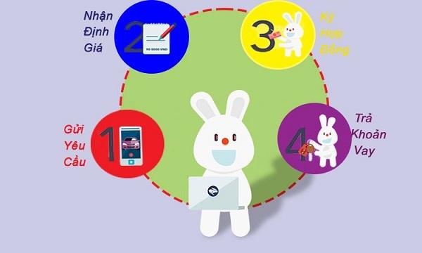Camdonhanh Online là gì?